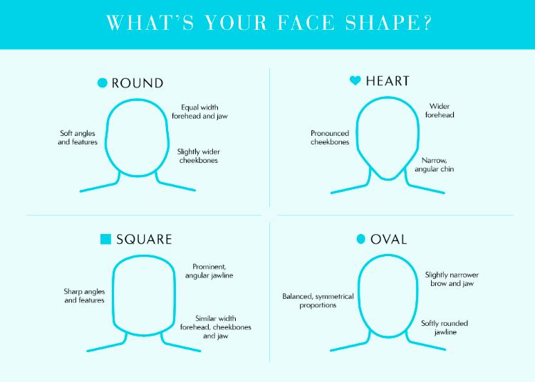 whats your face shape -cc